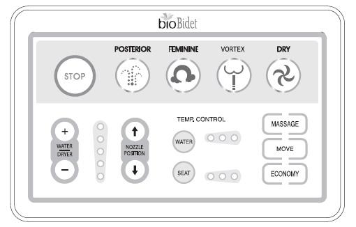 Bio Bidet Supreme BB-1000 Remote Control