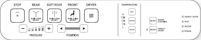 Toto Washlet C100 Control Panel