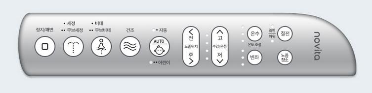 Novita BG90 Platinum Bidet control panel